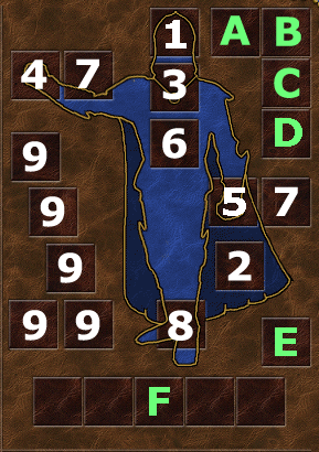 Hero artifacts numbered.png
